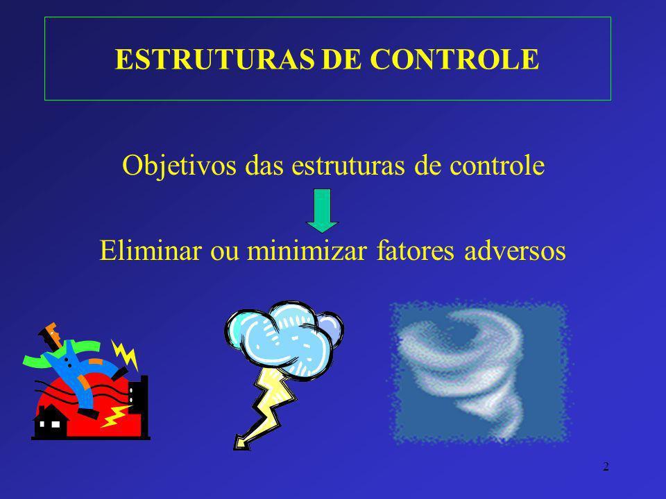 2 ESTRUTURAS DE CONTROLE Objetivos das estruturas de controle Eliminar ou minimizar fatores adversos
