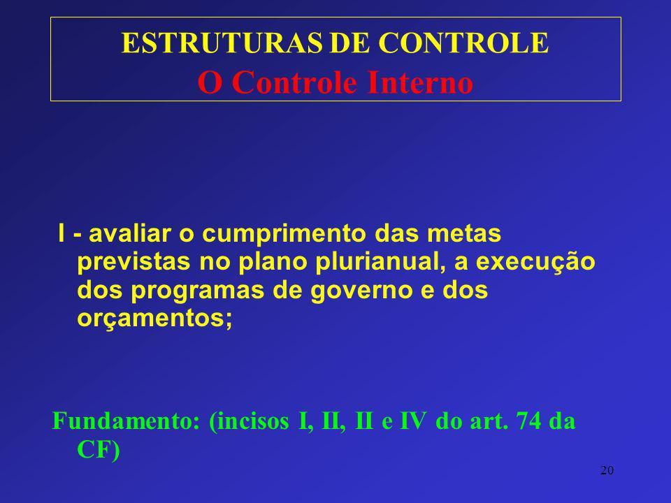20 ESTRUTURAS DE CONTROLE O Controle Interno I - avaliar o cumprimento das metas previstas no plano plurianual, a execução dos programas de governo e