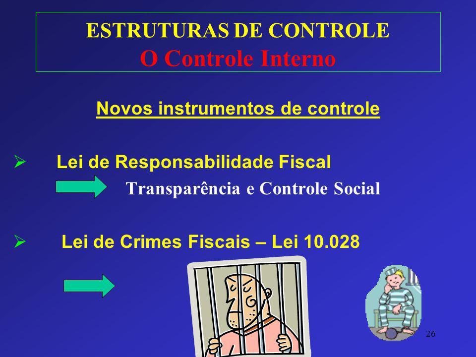 26 ESTRUTURAS DE CONTROLE O Controle Interno Novos instrumentos de controle Lei de Responsabilidade Fiscal Transparência e Controle Social Lei de Crim