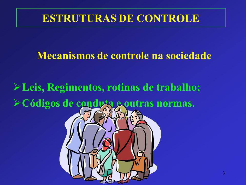 3 ESTRUTURAS DE CONTROLE Mecanismos de controle na sociedade Leis, Regimentos, rotinas de trabalho; Códigos de conduta e outras normas.