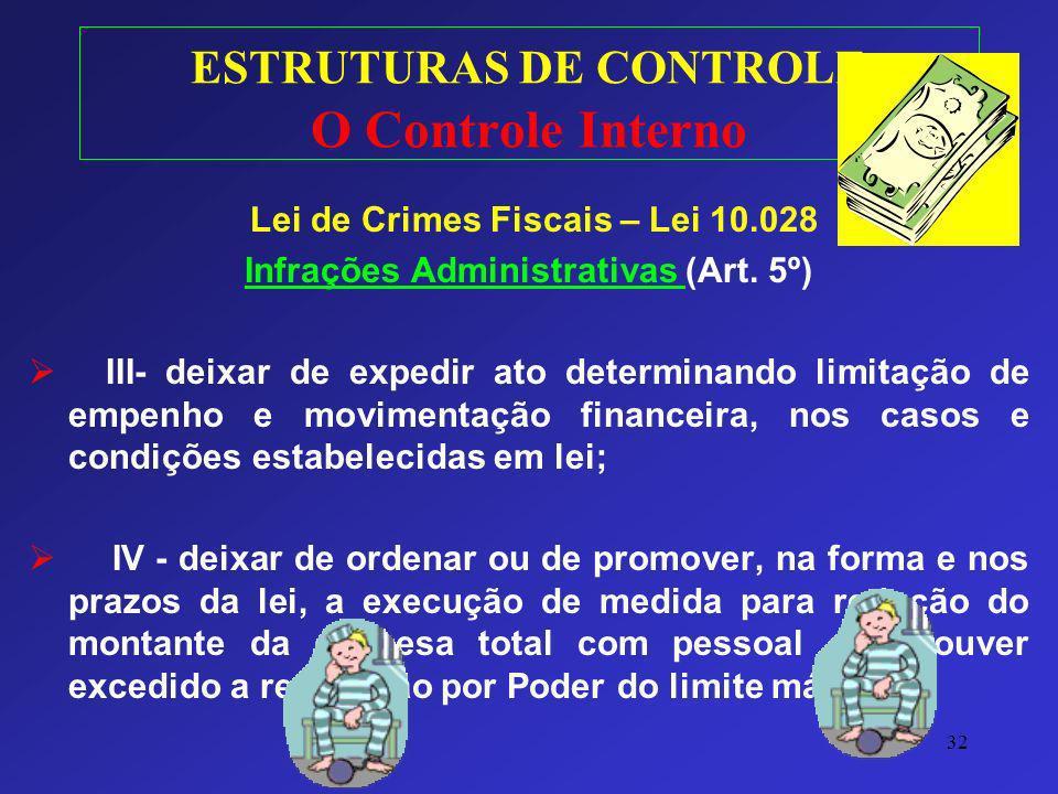 32 ESTRUTURAS DE CONTROLE O Controle Interno Lei de Crimes Fiscais – Lei 10.028 Infrações Administrativas (Art. 5º) III- deixar de expedir ato determi