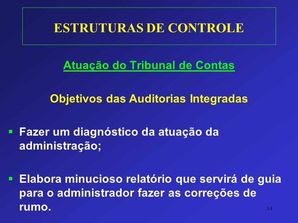 34 ESTRUTURAS DE CONTROLE Atuação do Tribunal de Contas Objetivos das Auditorias Integradas Fazer um diagnóstico da atuação da administração; Elabora