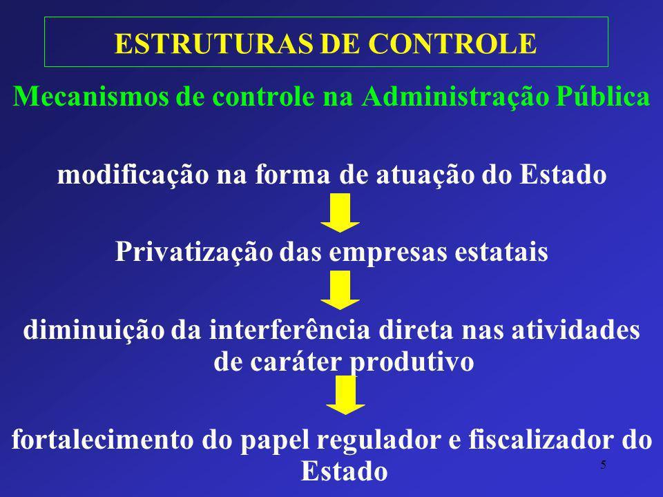 5 ESTRUTURAS DE CONTROLE Mecanismos de controle na Administração Pública modificação na forma de atuação do Estado Privatização das empresas estatais