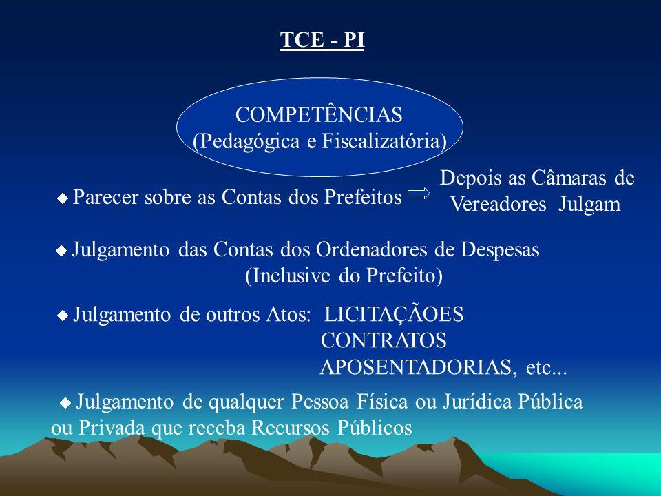 ESTRUTURA DA LRF Disposições preliminares - conceitos Do planejamento -(PPA/ LDO / LOA / Execução Orçamentária e do Cumprimento das Metas) Da receita pública – previsão de arrecadação / renúncia de receitas Da despesa pública - geração da despesa / desp.