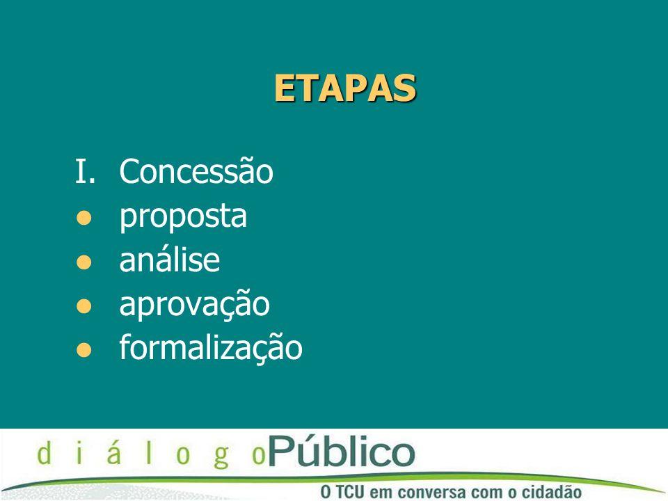 ETAPAS I.Concessão proposta análise aprovação formalização