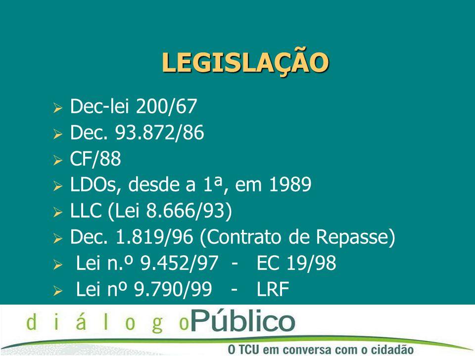 LEGISLAÇÃO Dec-lei 200/67 Dec. 93.872/86 CF/88 LDOs, desde a 1ª, em 1989 LLC (Lei 8.666/93) Dec. 1.819/96 (Contrato de Repasse) Lei n.º 9.452/97 - EC