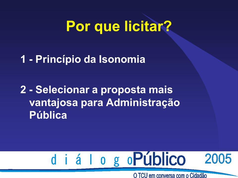 Por que licitar? 1 - Princípio da Isonomia 2 - Selecionar a proposta mais vantajosa para Administração Pública