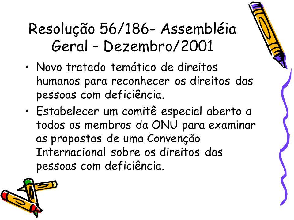Resolução 56/186- Assembléia Geral – Dezembro/2001 Novo tratado temático de direitos humanos para reconhecer os direitos das pessoas com deficiência.