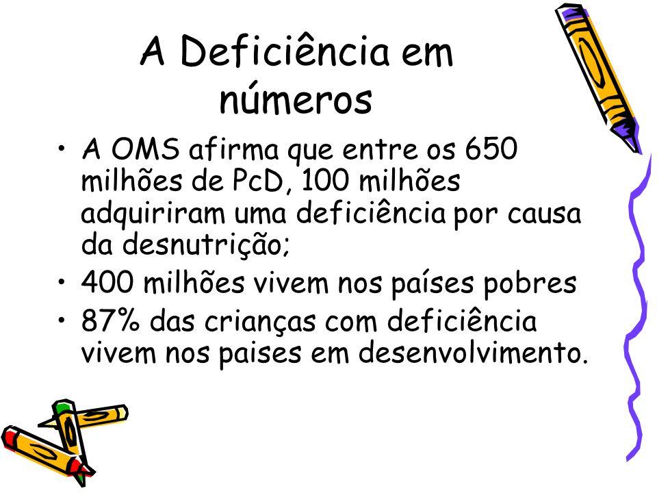 A Deficiência em números A OMS afirma que entre os 650 milhões de PcD, 100 milhões adquiriram uma deficiência por causa da desnutrição; 400 milhões vi