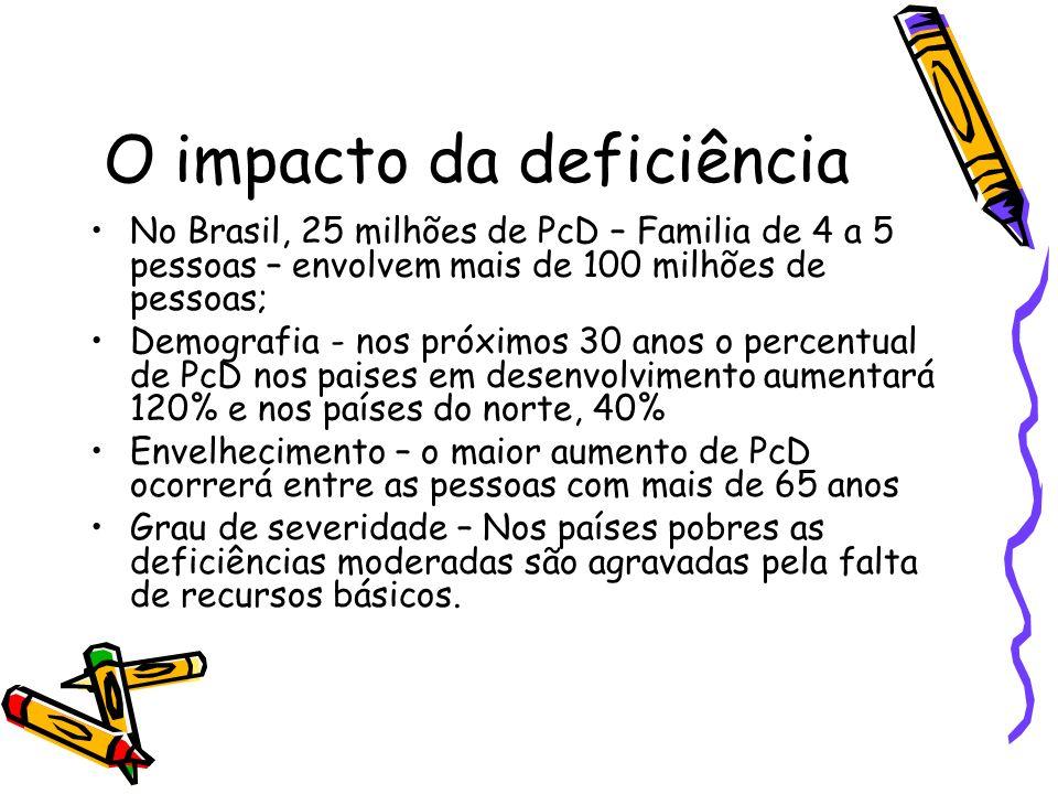 O impacto da deficiência No Brasil, 25 milhões de PcD – Familia de 4 a 5 pessoas – envolvem mais de 100 milhões de pessoas; Demografia - nos próximos
