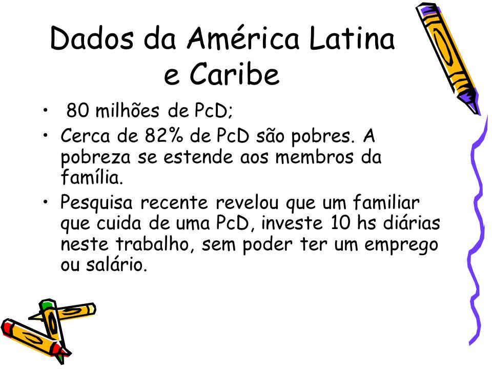 Dados da América Latina e Caribe 80 milhões de PcD; Cerca de 82% de PcD são pobres. A pobreza se estende aos membros da família. Pesquisa recente reve