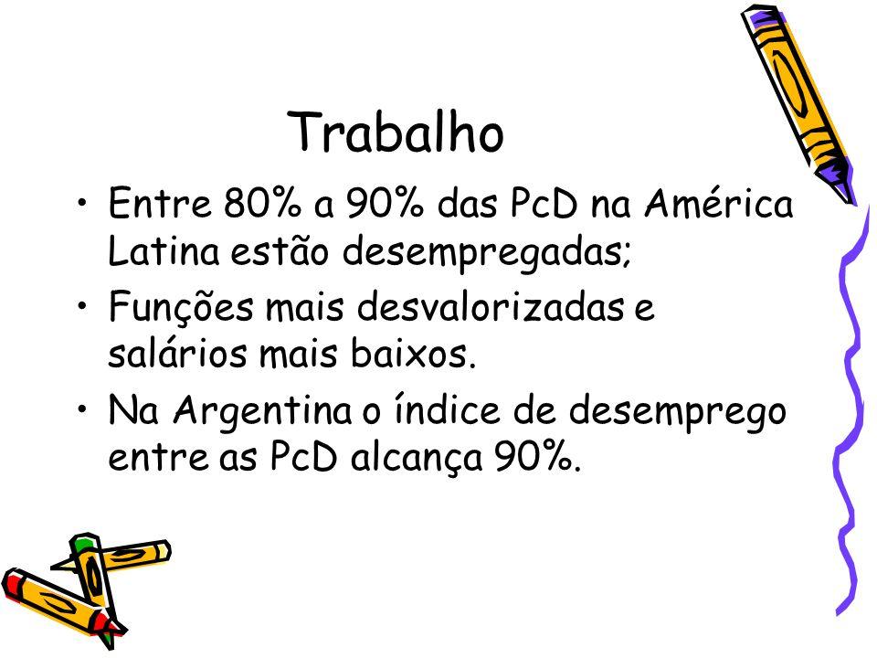 Trabalho Entre 80% a 90% das PcD na América Latina estão desempregadas; Funções mais desvalorizadas e salários mais baixos. Na Argentina o índice de d