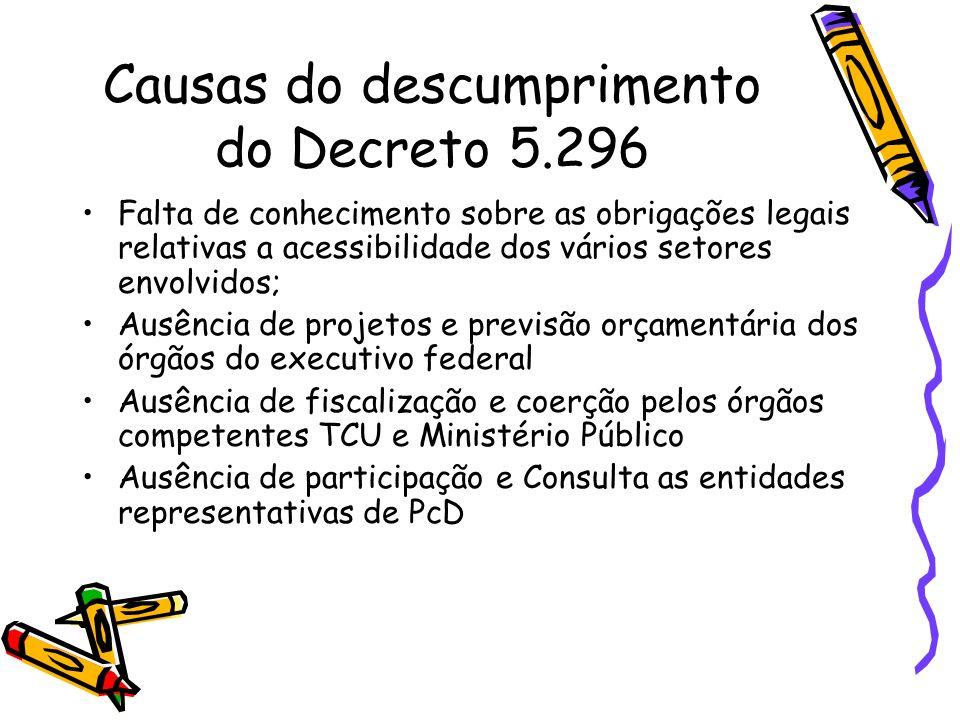 Causas do descumprimento do Decreto 5.296 Falta de conhecimento sobre as obrigações legais relativas a acessibilidade dos vários setores envolvidos; A