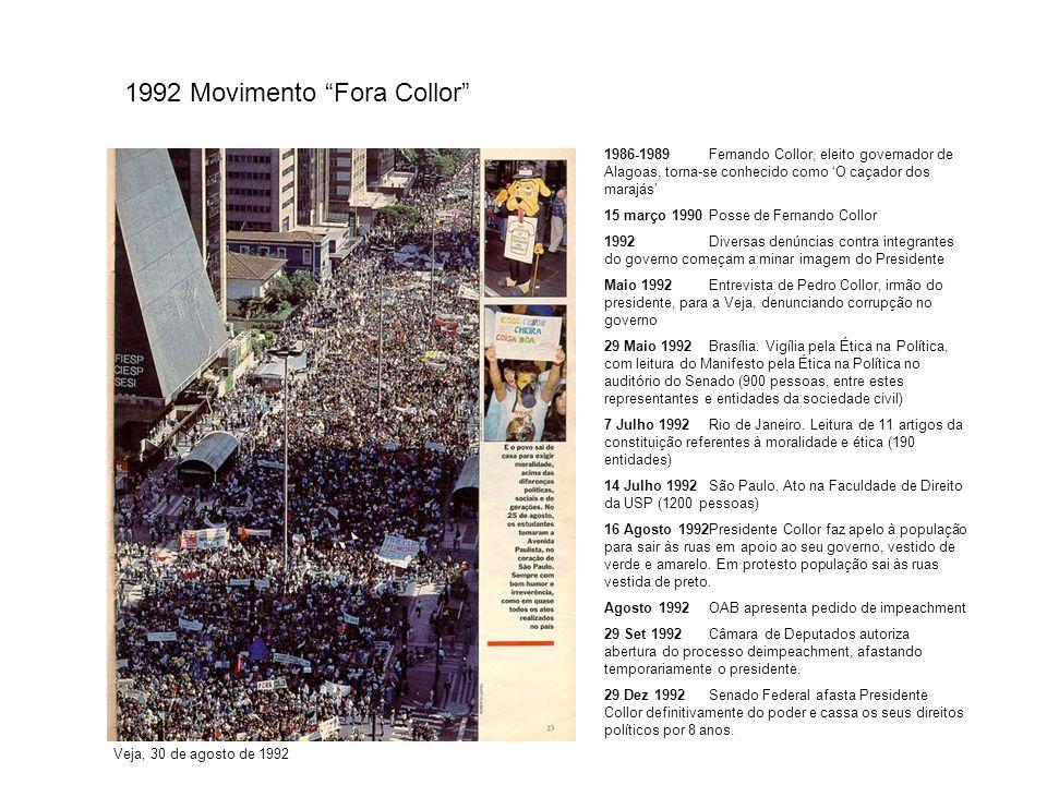 1992 Movimento Fora Collor 1986-1989Fernando Collor, eleito governador de Alagoas, torna-se conhecido como O caçador dos marajás 15 março 1990Posse de Fernando Collor 1992Diversas denúncias contra integrantes do governo começam a minar imagem do Presidente Maio 1992Entrevista de Pedro Collor, irmão do presidente, para a Veja, denunciando corrupção no governo 29 Maio 1992Brasília.