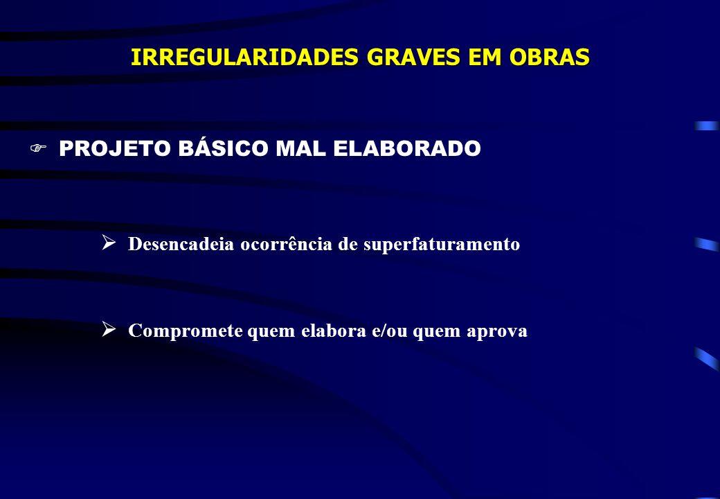 IRREGULARIDADES GRAVES EM OBRAS PROJETO BÁSICO MAL ELABORADO Desencadeia ocorrência de superfaturamento Compromete quem elabora e/ou quem aprova
