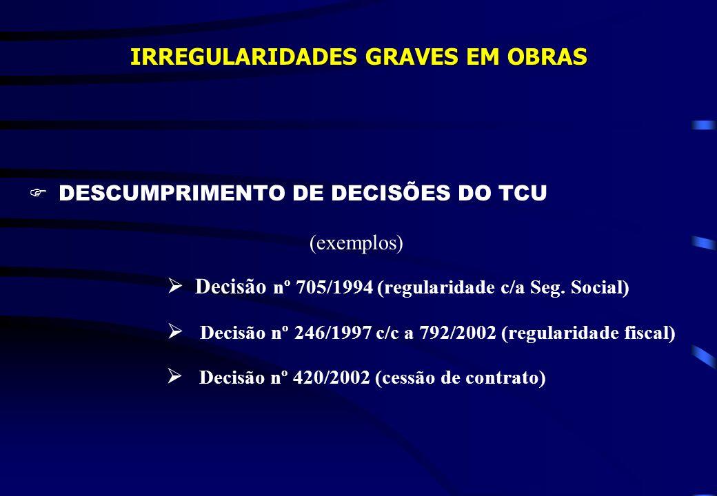 IRREGULARIDADES GRAVES EM OBRAS DESCUMPRIMENTO DE DECISÕES DO TCU (exemplos) Decisão nº 705/1994 (regularidade c/a Seg. Social) Decisão nº 246/1997 c/