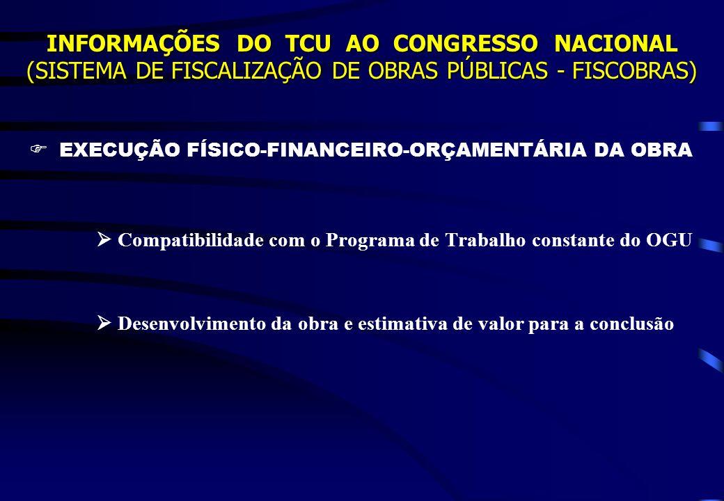 INFORMAÇÕES DO TCU AO CONGRESSO NACIONAL (SISTEMA DE FISCALIZAÇÃO DE OBRAS PÚBLICAS - FISCOBRAS) EXECUÇÃO FÍSICO-FINANCEIRO-ORÇAMENTÁRIA DA OBRA Compa