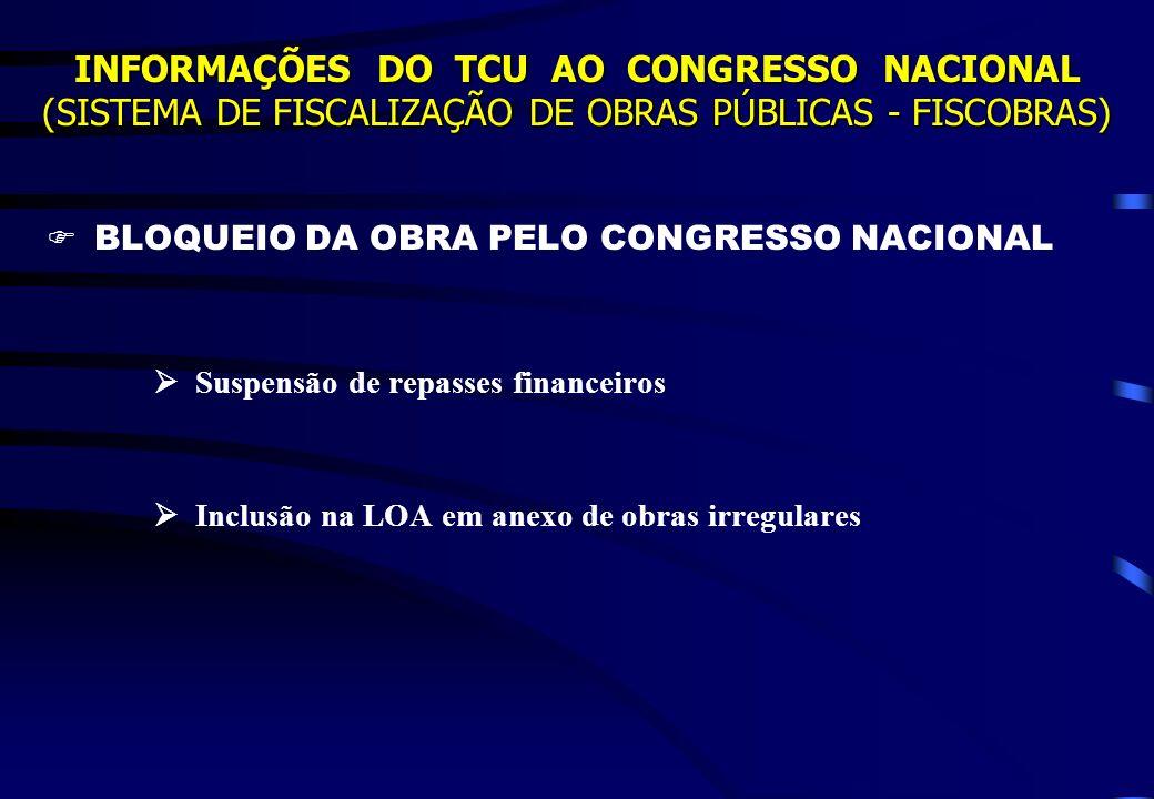 INFORMAÇÕES DO TCU AO CONGRESSO NACIONAL (SISTEMA DE FISCALIZAÇÃO DE OBRAS PÚBLICAS - FISCOBRAS) BLOQUEIO DA OBRA PELO CONGRESSO NACIONAL Suspensão de