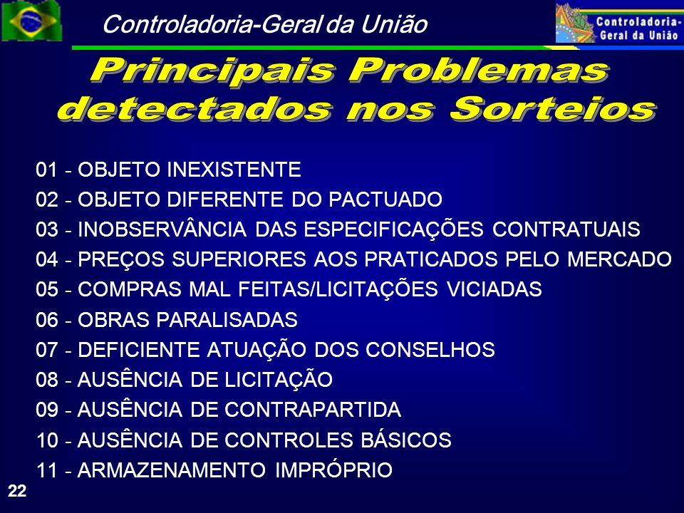 Controladoria-Geral da União 22 01 - OBJETO INEXISTENTE 02 - OBJETO DIFERENTE DO PACTUADO 03 - INOBSERVÂNCIA DAS ESPECIFICAÇÕES CONTRATUAIS 04 - PREÇOS SUPERIORES AOS PRATICADOS PELO MERCADO 05 - COMPRAS MAL FEITAS/LICITAÇÕES VICIADAS 06 - OBRAS PARALISADAS 07 - DEFICIENTE ATUAÇÃO DOS CONSELHOS 08 - AUSÊNCIA DE LICITAÇÃO 09 - AUSÊNCIA DE CONTRAPARTIDA 10 - AUSÊNCIA DE CONTROLES BÁSICOS 11 - ARMAZENAMENTO IMPRÓPRIO