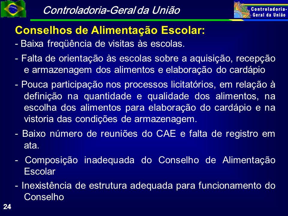 Controladoria-Geral da União 24 Conselhos de Alimentação Escolar: - Baixa freqüência de visitas às escolas.