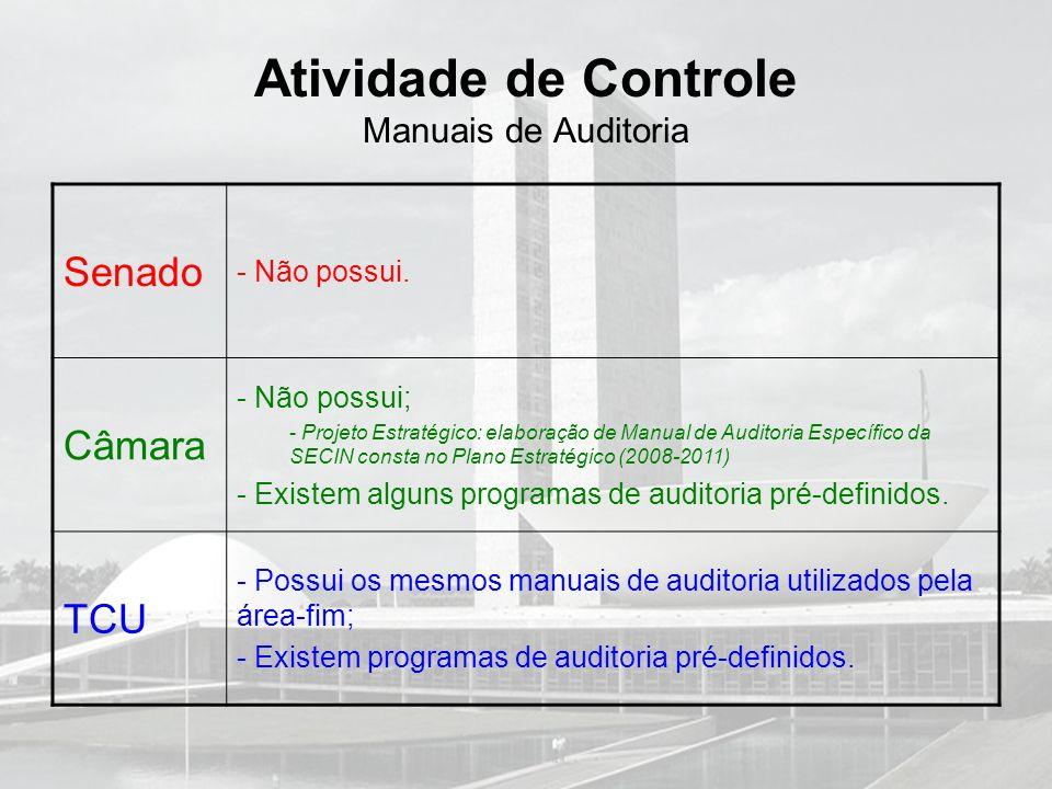Atividade de Controle Manuais de Auditoria Senado - Não possui. Câmara - Não possui; - Projeto Estratégico: elaboração de Manual de Auditoria Específi