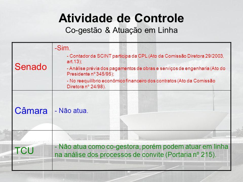 Atividade de Controle Co-gestão & Atuação em Linha Senado -Sim. - Contador da SCINT participa da CPL (Ato da Comissão Diretora 29/2003, art.13); - Aná