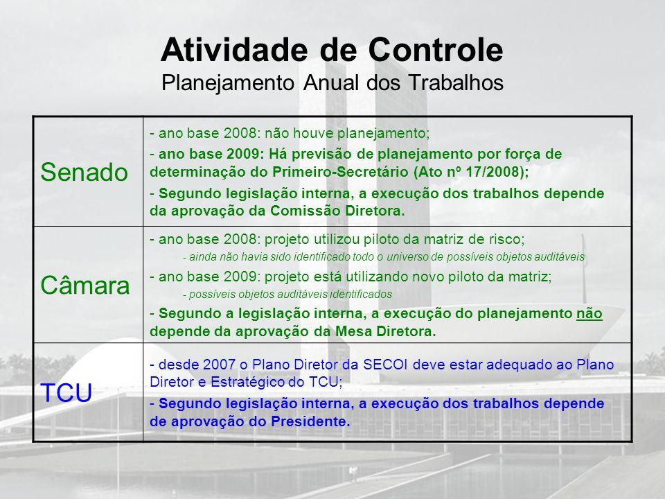 Atividade de Controle Planejamento Anual dos Trabalhos Senado - ano base 2008: não houve planejamento; - ano base 2009: Há previsão de planejamento po