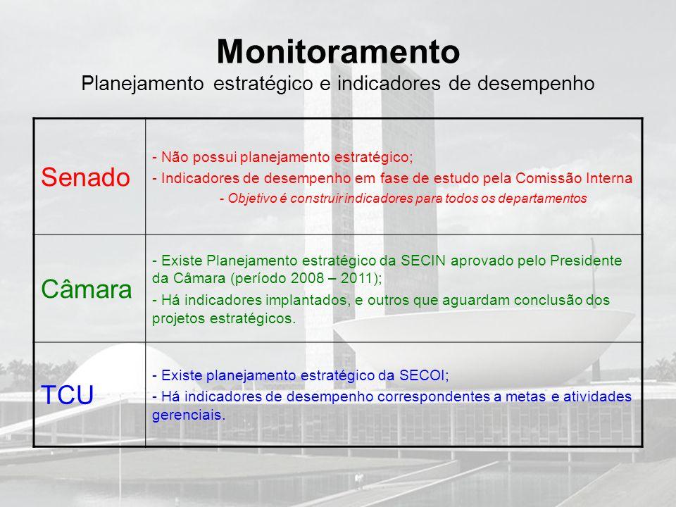 Monitoramento Planejamento estratégico e indicadores de desempenho Senado - Não possui planejamento estratégico; - Indicadores de desempenho em fase d