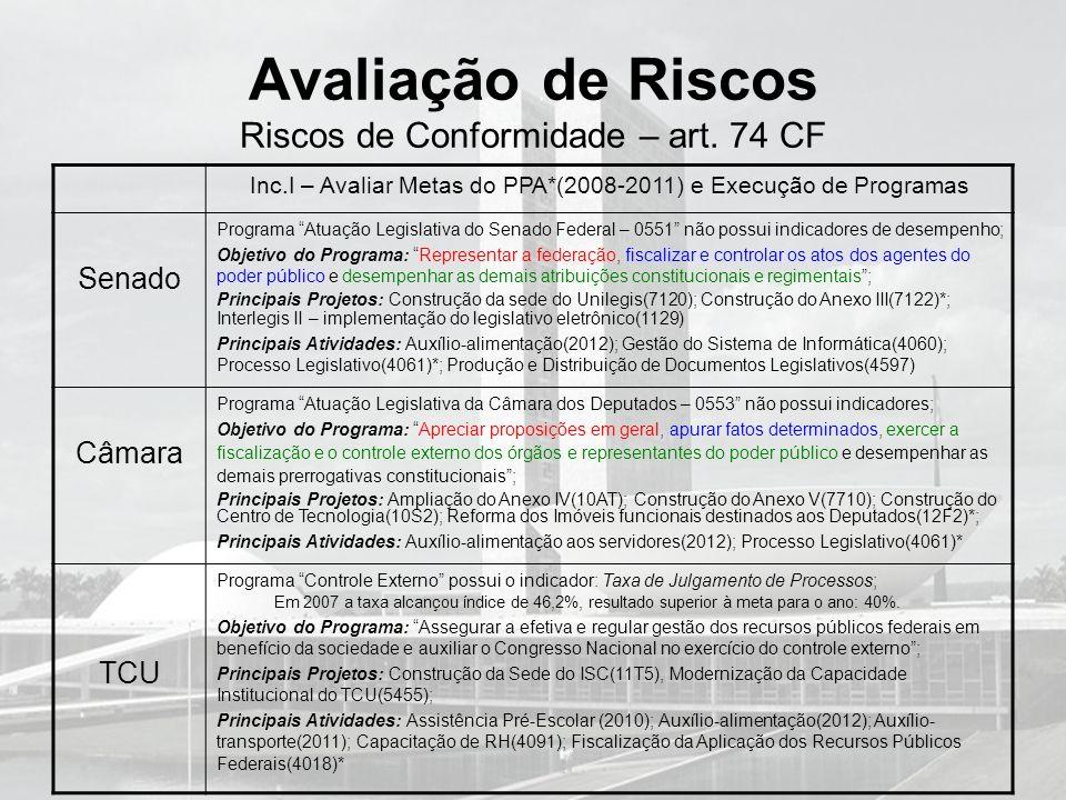 Avaliação de Riscos Riscos de Conformidade – art. 74 CF Inc.I – Avaliar Metas do PPA*(2008-2011) e Execução de Programas Senado Programa Atuação Legis