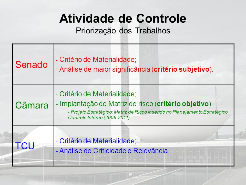 Atividade de Controle Priorização dos Trabalhos Senado - Critério de Materialidade; - Análise de maior significância (critério subjetivo). Câmara - Cr