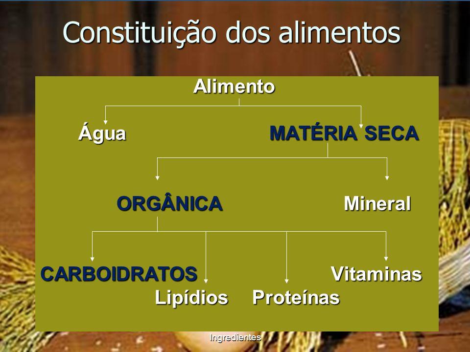 Ingredientes Alimento Alimento Água MATÉRIA SECA Água MATÉRIA SECA ORGÂNICA Mineral ORGÂNICA Mineral CARBOIDRATOS Vitaminas Lipídios Proteínas Lipídio