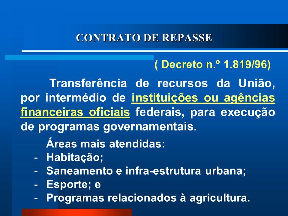 Transferências Voluntárias: instrumentos Convênio Contrato de Repasse Transferências automáticas Fundo a Fundo