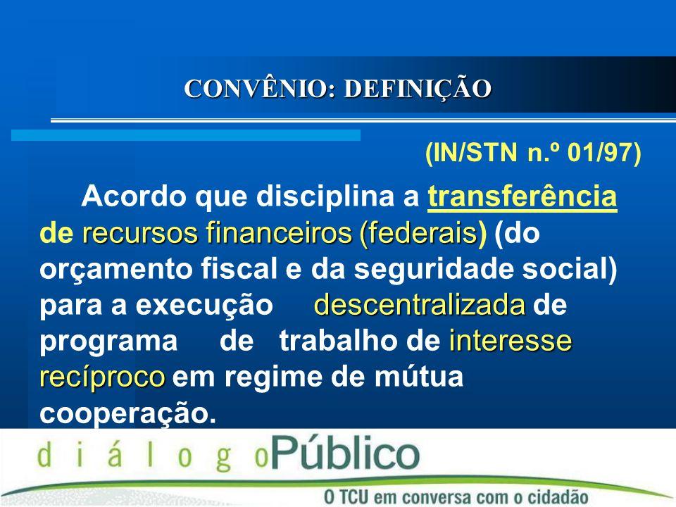 CONTRATO DE REPASSE ( Decreto n.º 1.819/96) Transferência de recursos da União, por intermédio de instituições ou agências financeiras oficiais federa