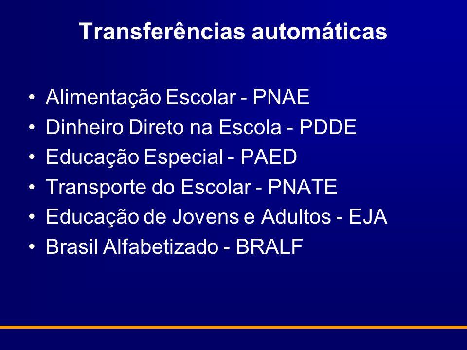 Transferências automáticas Alimentação Escolar - PNAE Dinheiro Direto na Escola - PDDE Educação Especial - PAED Transporte do Escolar - PNATE Educação