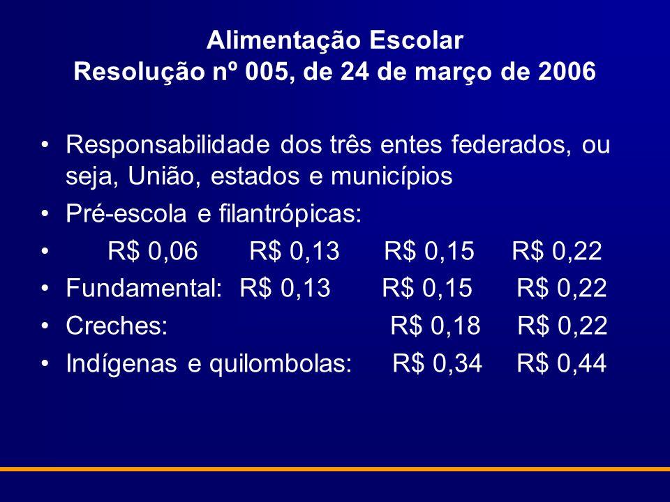Alimentação Escolar Resolução nº 005, de 24 de março de 2006 Responsabilidade dos três entes federados, ou seja, União, estados e municípios Pré-escol