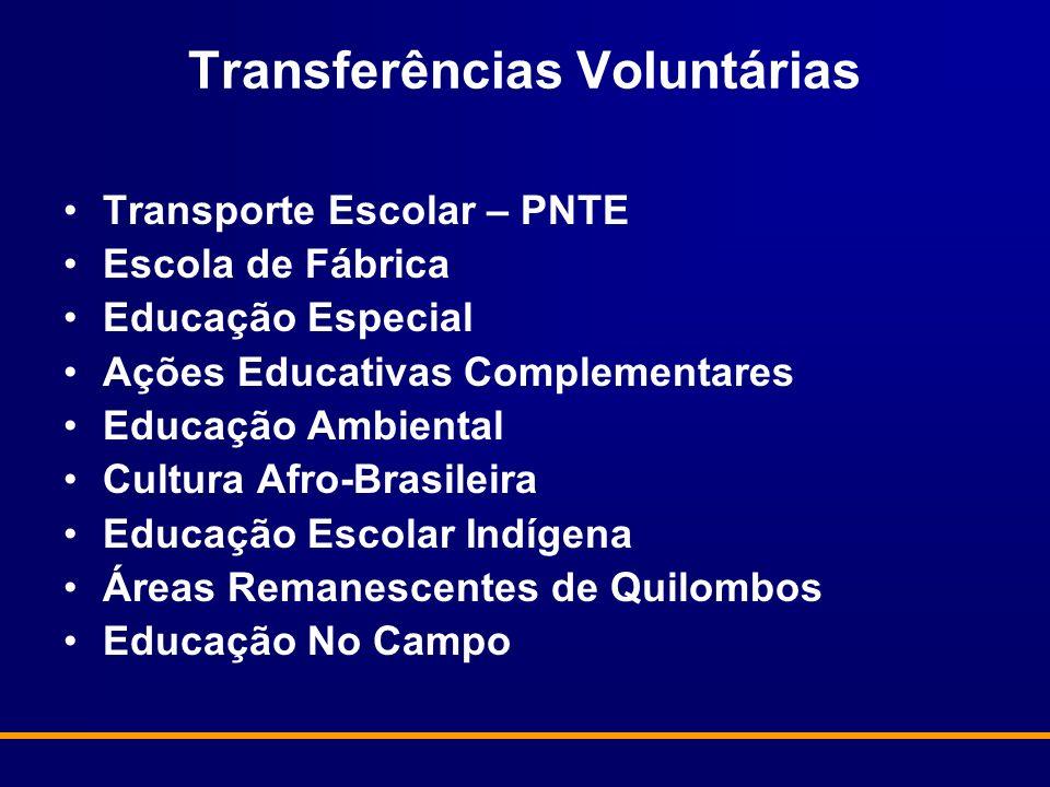 Transferências Voluntárias Transporte Escolar – PNTE Escola de Fábrica Educação Especial Ações Educativas Complementares Educação Ambiental Cultura Af
