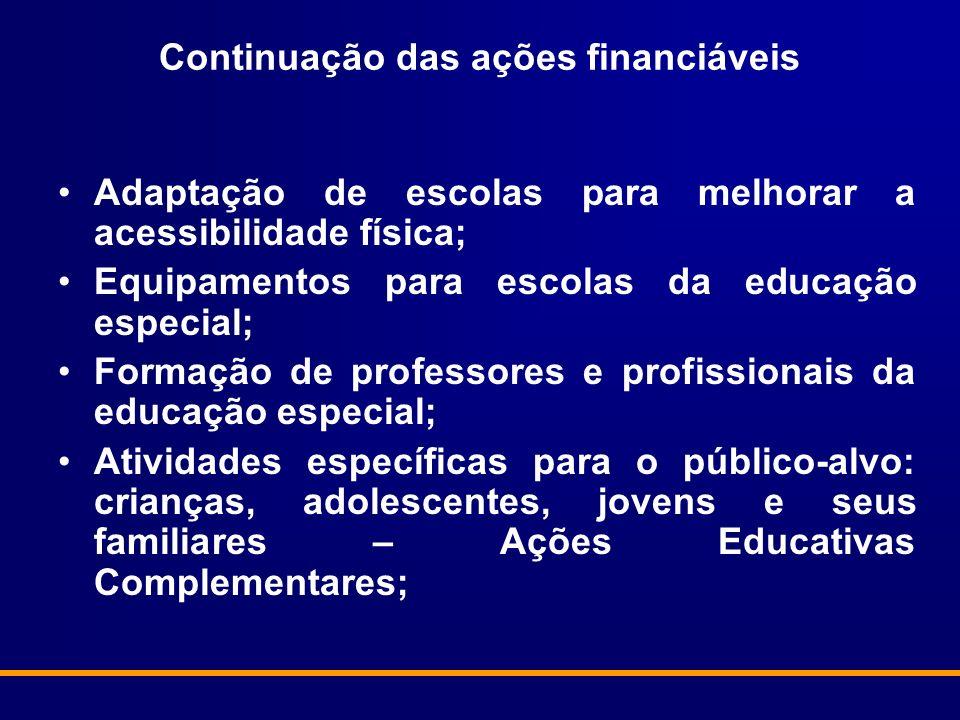 Continuação das ações financiáveis Adaptação de escolas para melhorar a acessibilidade física; Equipamentos para escolas da educação especial; Formaçã