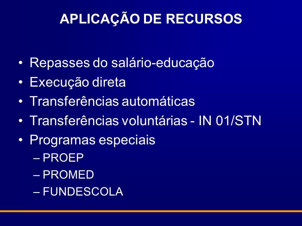 APLICAÇÃO DE RECURSOS Repasses do salário-educação Execução direta Transferências automáticas Transferências voluntárias - IN 01/STN Programas especia