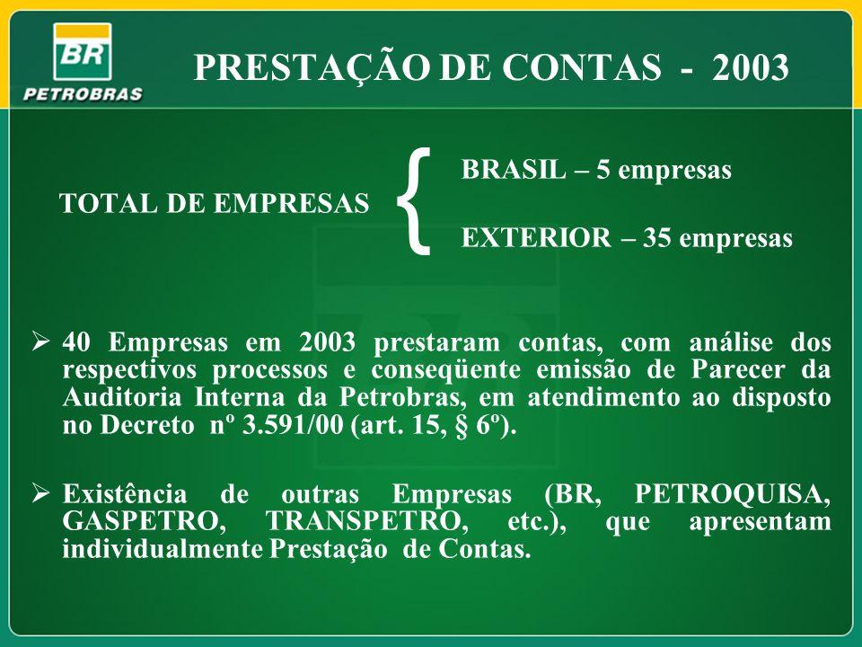 BRASIL – 5 empresas TOTAL DE EMPRESAS EXTERIOR – 35 empresas 40 Empresas em 2003 prestaram contas, com análise dos respectivos processos e conseqüente