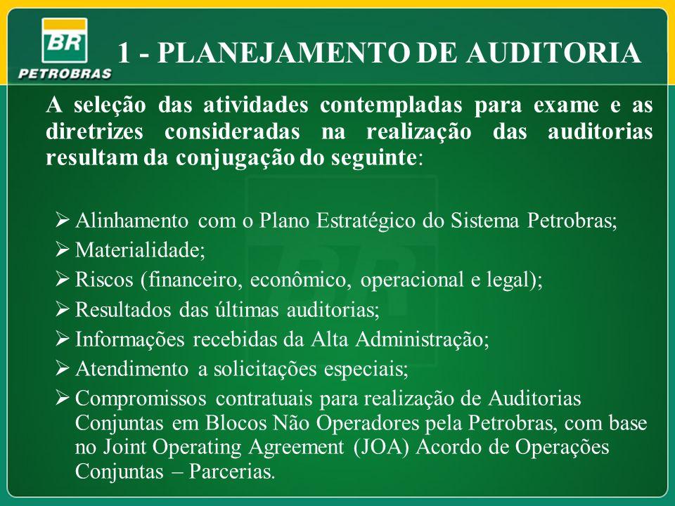 1 - PLANEJAMENTO DE AUDITORIA A seleção das atividades contempladas para exame e as diretrizes consideradas na realização das auditorias resultam da c