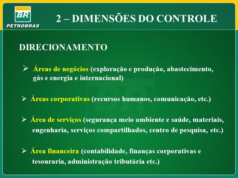 2 – DIMENSÕES DO CONTROLE DIRECIONAMENTO Áreas de negócios (exploração e produção, abastecimento, gás e energia e internacional) Áreas corporativas (r