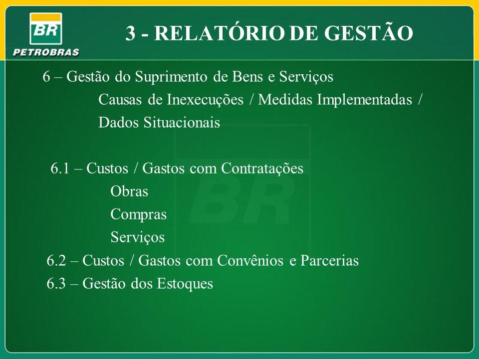 6 – Gestão do Suprimento de Bens e Serviços Causas de Inexecuções / Medidas Implementadas / Dados Situacionais 6.1 – Custos / Gastos com Contratações
