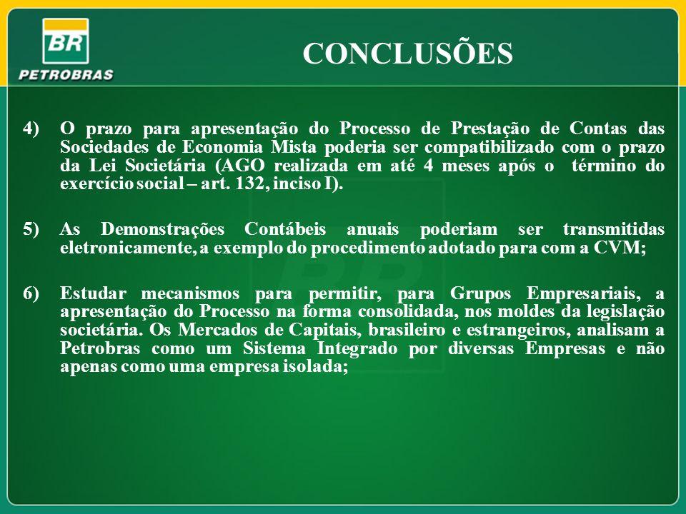 CONCLUSÕES 4) O prazo para apresentação do Processo de Prestação de Contas das Sociedades de Economia Mista poderia ser compatibilizado com o prazo da