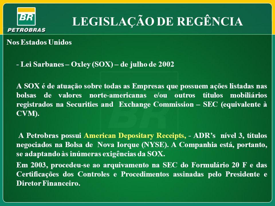 LEGISLAÇÃO DE REGÊNCIA Nos Estados Unidos - Lei Sarbanes – Oxley (SOX) – de julho de 2002 A SOX é de atuação sobre todas as Empresas que possuem ações