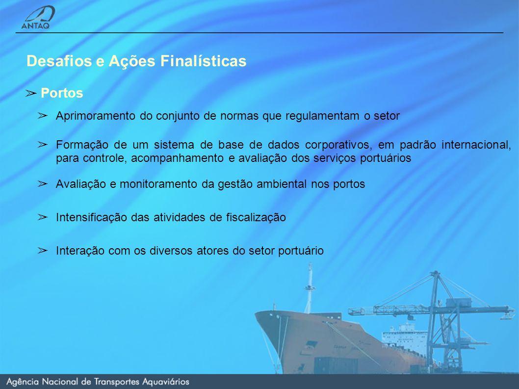 Desafios e Ações Finalísticas Aprimoramento do conjunto de normas que regulamentam o setor Aprimoramento do conjunto de normas que regulamentam o seto