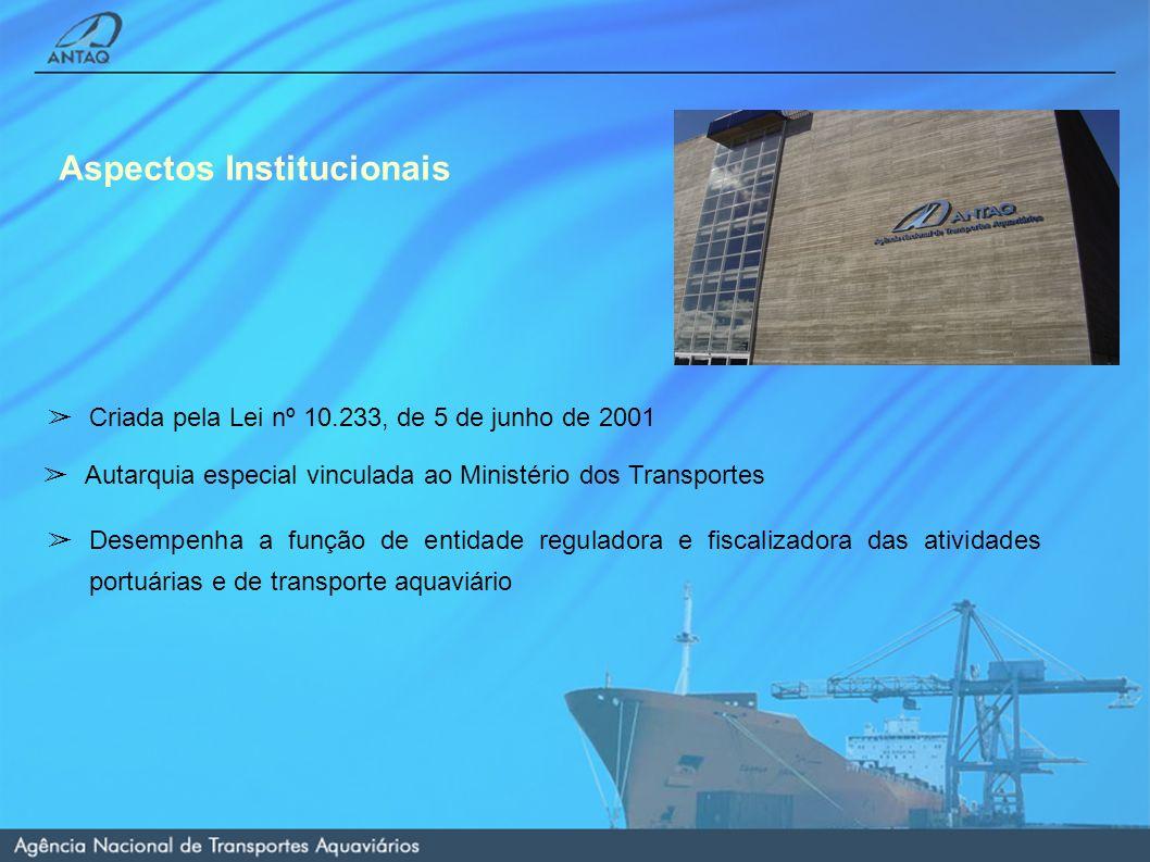 Aspectos Institucionais Criada pela Lei nº 10.233, de 5 de junho de 2001 Autarquia especial vinculada ao Ministério dos Transportes Desempenha a funçã