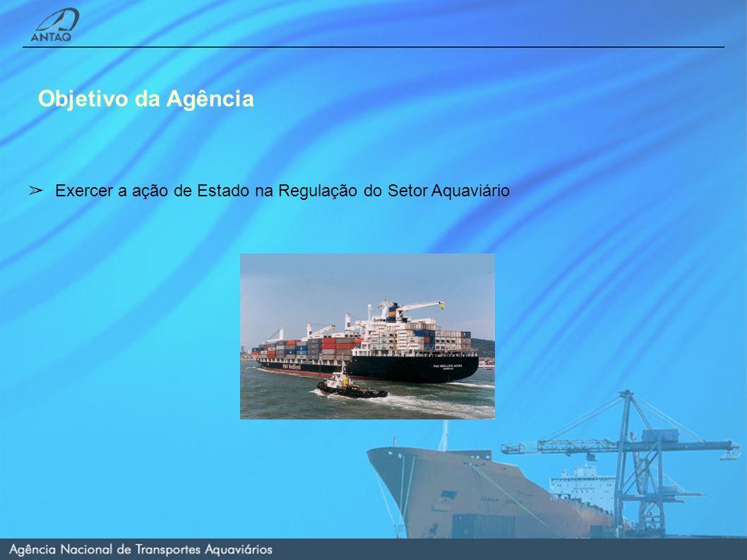 Objetivo da Agência Exercer a ação de Estado na Regulação do Setor Aquaviário