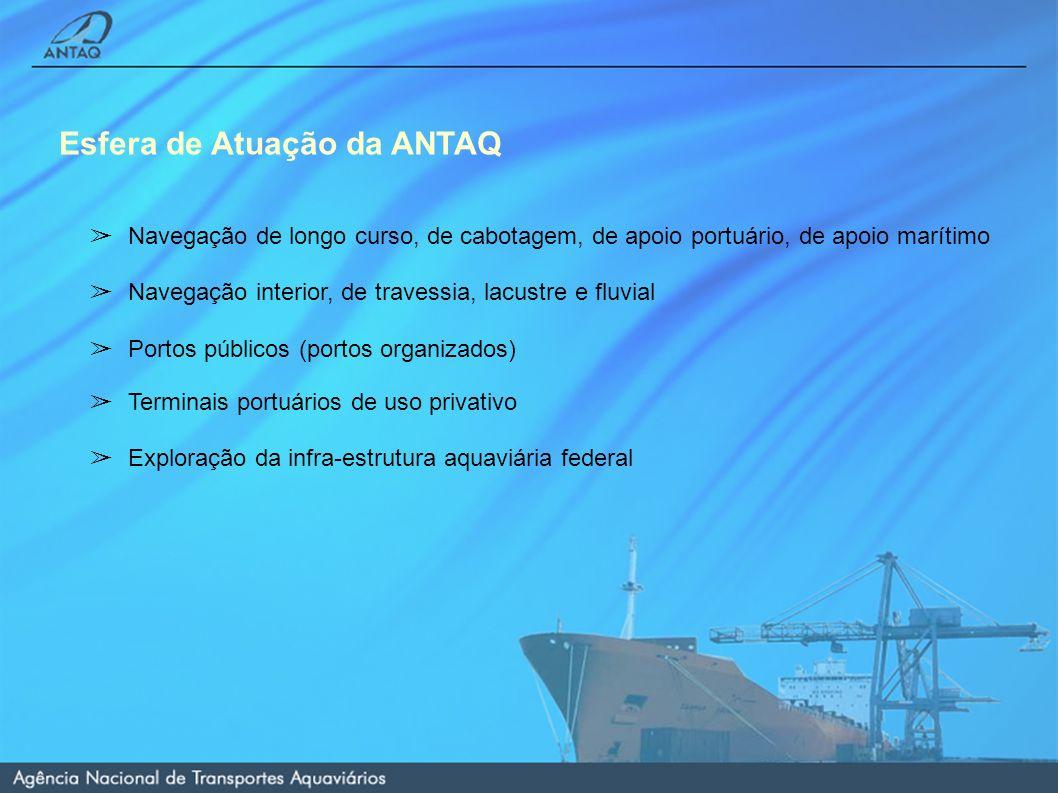 Esfera de Atuação da ANTAQ Terminais portuários de uso privativo Navegação de longo curso, de cabotagem, de apoio portuário, de apoio marítimo Navegação interior, de travessia, lacustre e fluvial Portos públicos (portos organizados) Exploração da infra-estrutura aquaviária federal