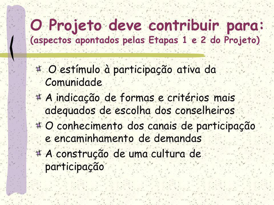 O Projeto deve contribuir para: (aspectos apontados pelas Etapas 1 e 2 do Projeto) O estímulo à participação ativa da Comunidade A indicação de formas e critérios mais adequados de escolha dos conselheiros O conhecimento dos canais de participação e encaminhamento de demandas A construção de uma cultura de participação
