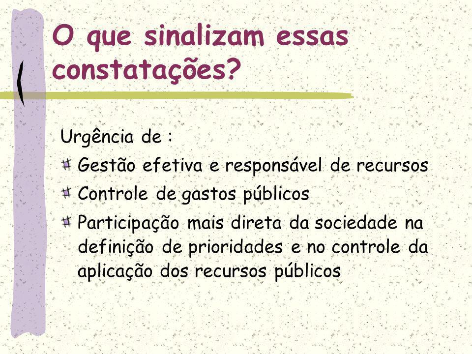 O que pode ser feito pelas instituições interessadas no incremento do controle social: Ampliação e aperfeiçoamento de meios de interlocução Estado/ Sociedade Promoção de canais de participação como audiência públicas, processos de consulta, orçamento participativo